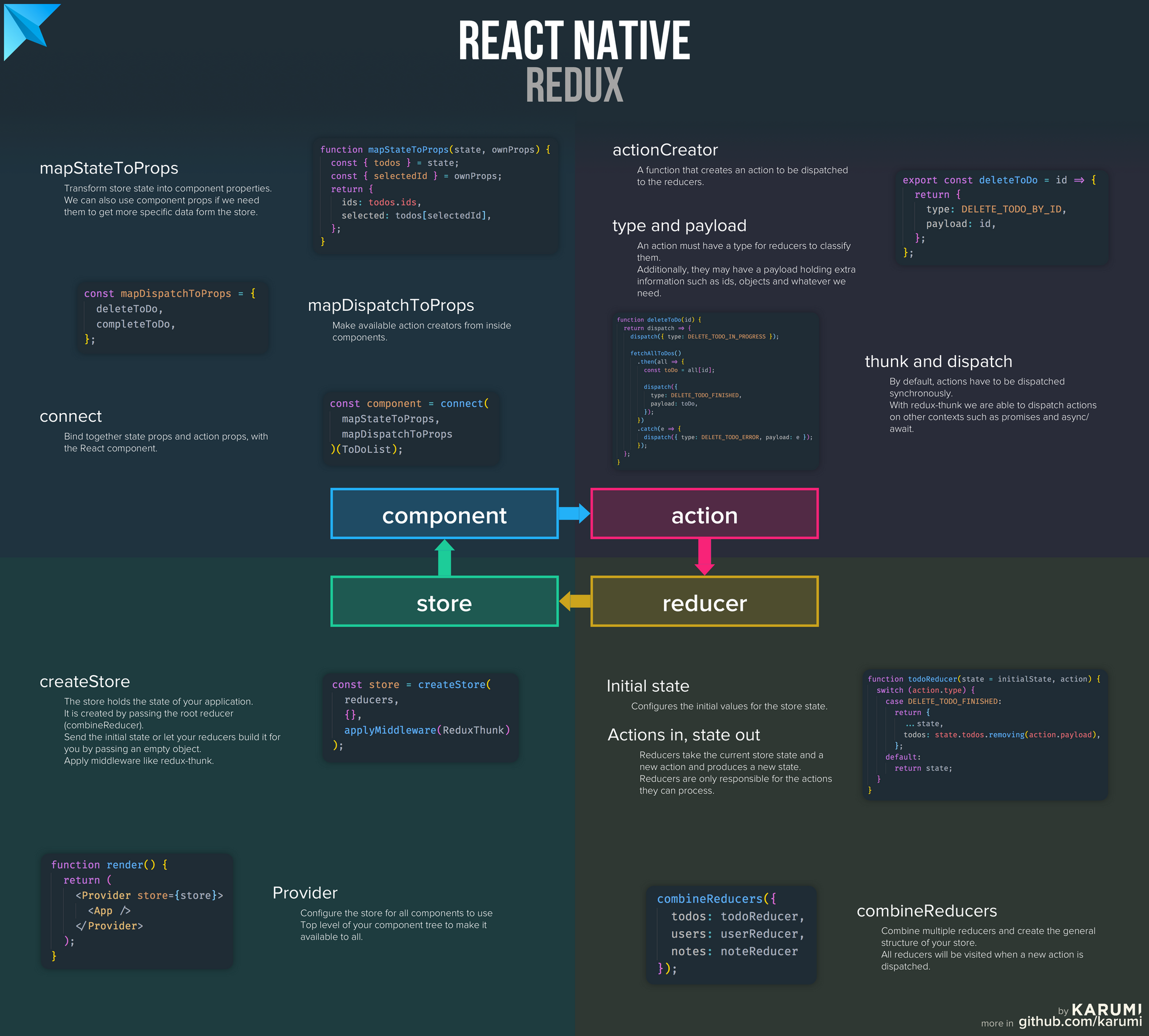 React Native: The road to cross-platform native apps
