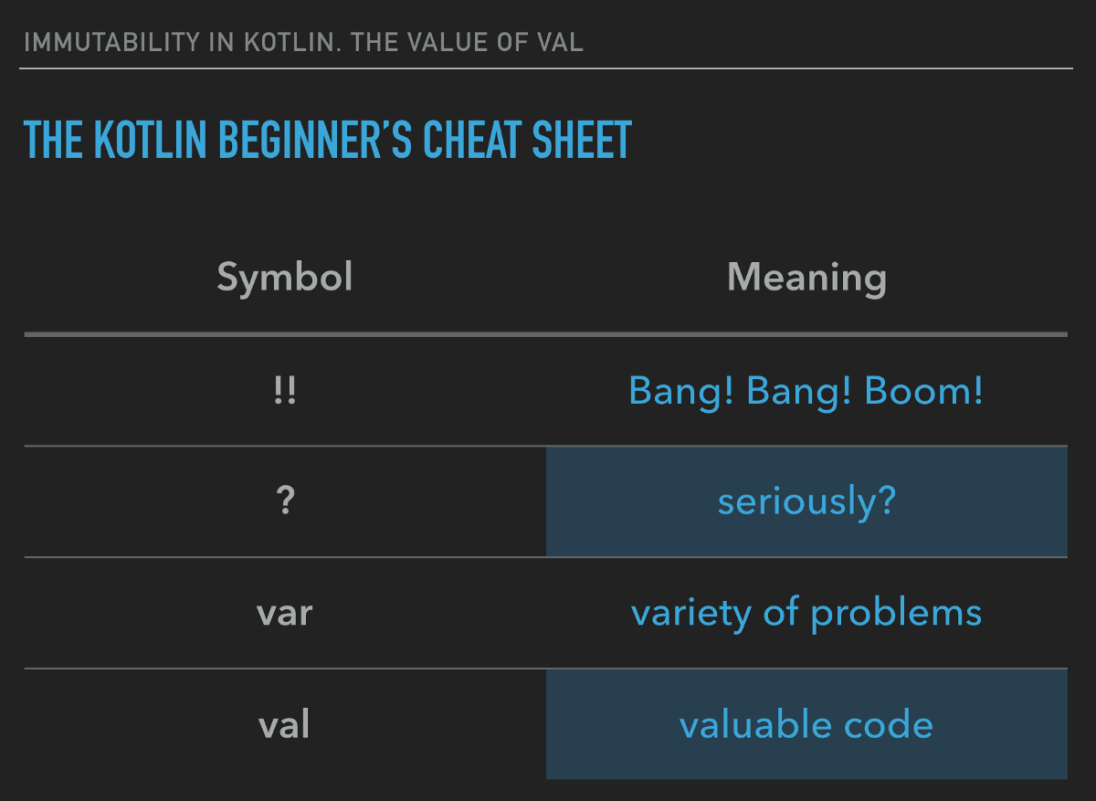Why can't I use val inside Plugins {}?