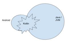 Kotlin JVM Gradle plugin documentation
