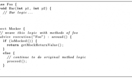 """Potentially terrible idea to use extension functions inside a class as """"pseudo-private""""."""