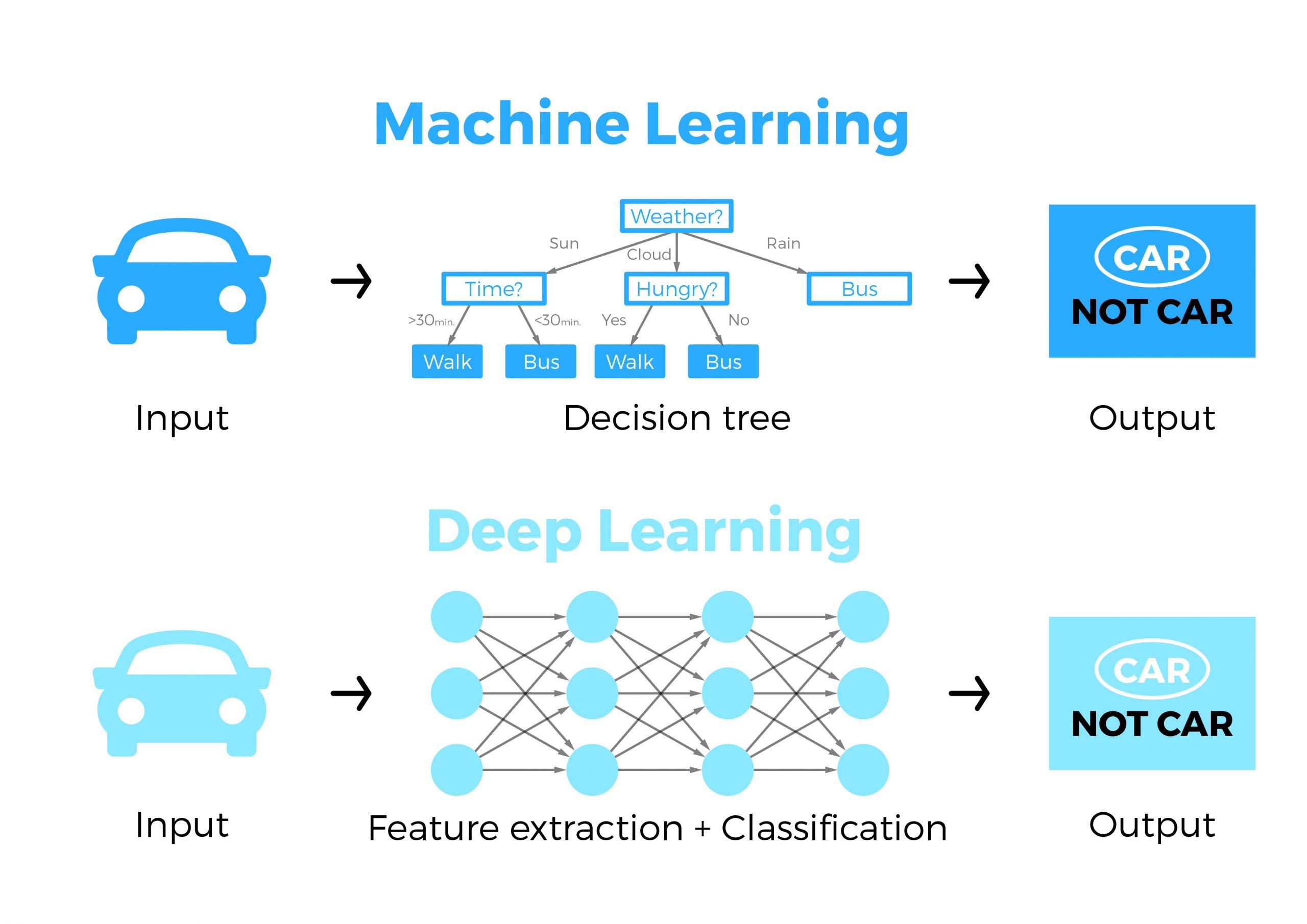 Kotlin DL Version 0.2: Functional API, Model Zoo With ResNet and MobileNet, Idiomatic Kotlin DSL for Image Preprocessing