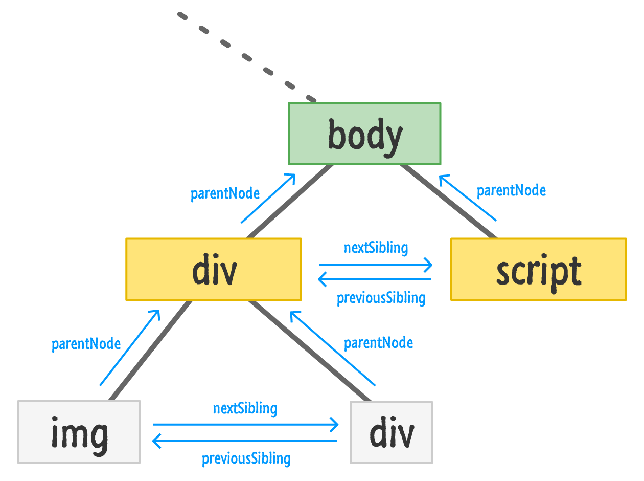 You are currently viewing How/why are inline properties useful?